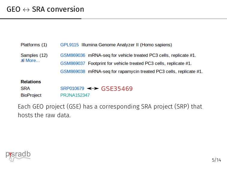 GEO ↔ SRA conversion GSE35469 Each GEO project ...