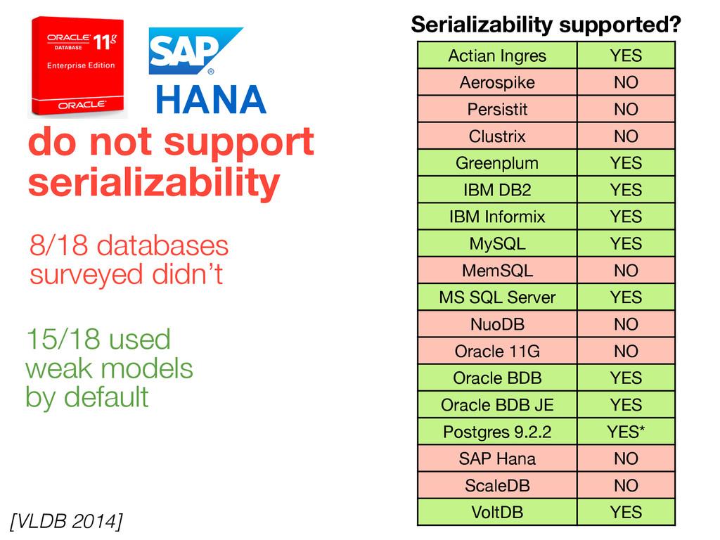 do not support serializability HANA Actian Ingr...