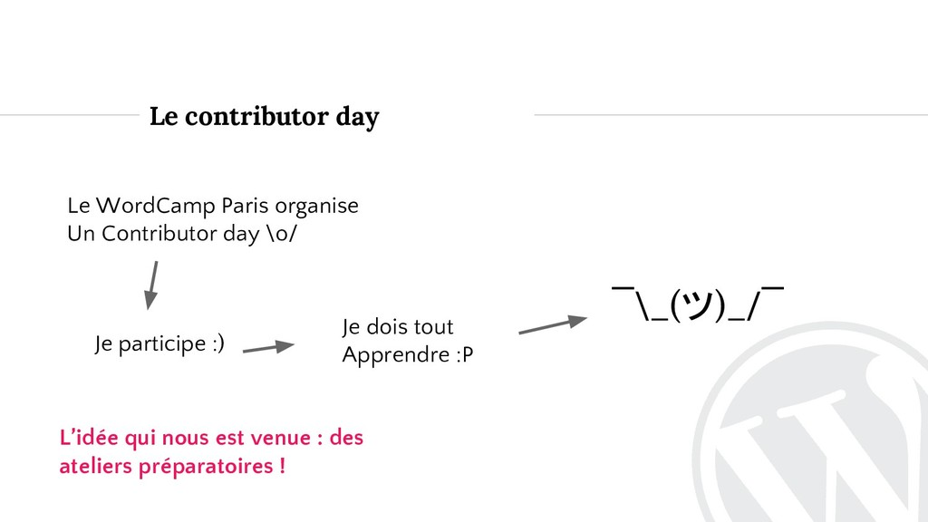 Le contributor day Je participe :) Je dois tout...