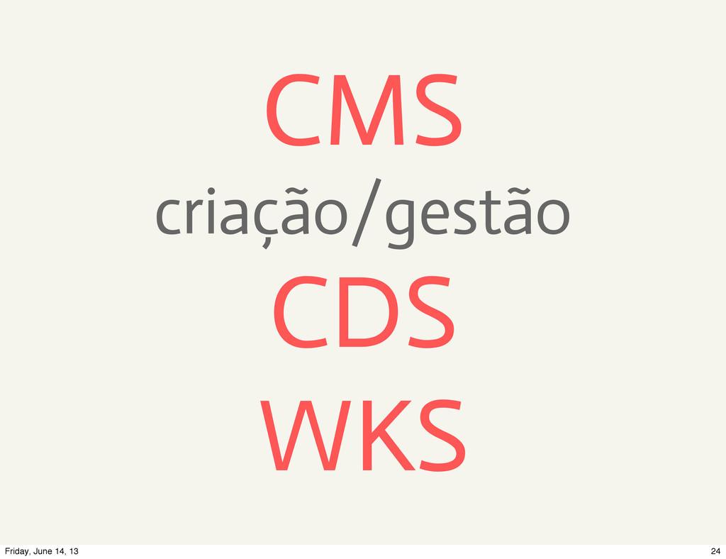 CMS criação/gestão CDS WKS 24 Friday, June 14, ...