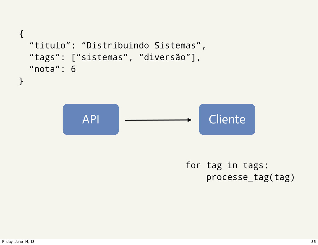 for tag in tags: processe_tag(tag) API Cliente ...
