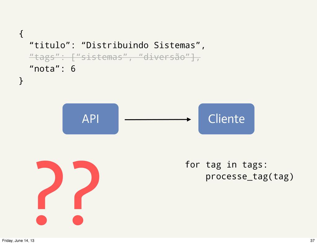 "{ ""titulo"": ""Distribuindo Sistemas"", ""tags"": [""..."