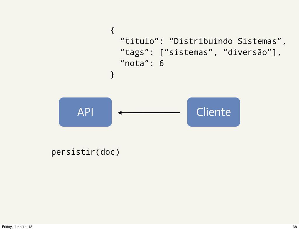 "API Cliente { ""titulo"": ""Distribuindo Sistemas""..."