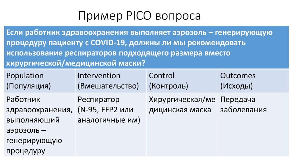 Пример PICO вопроса Если работник здравоохранен...