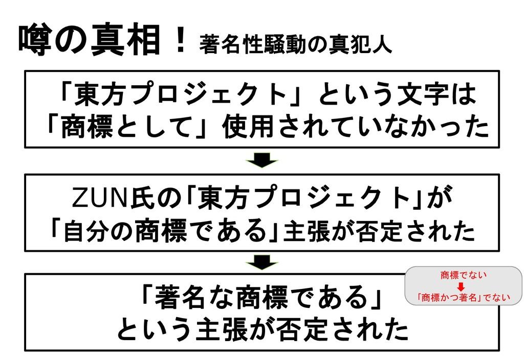 「東方プロジェクト」という文字は 「商標として」使用されていなかった ZUN氏の「東方プロジェ...