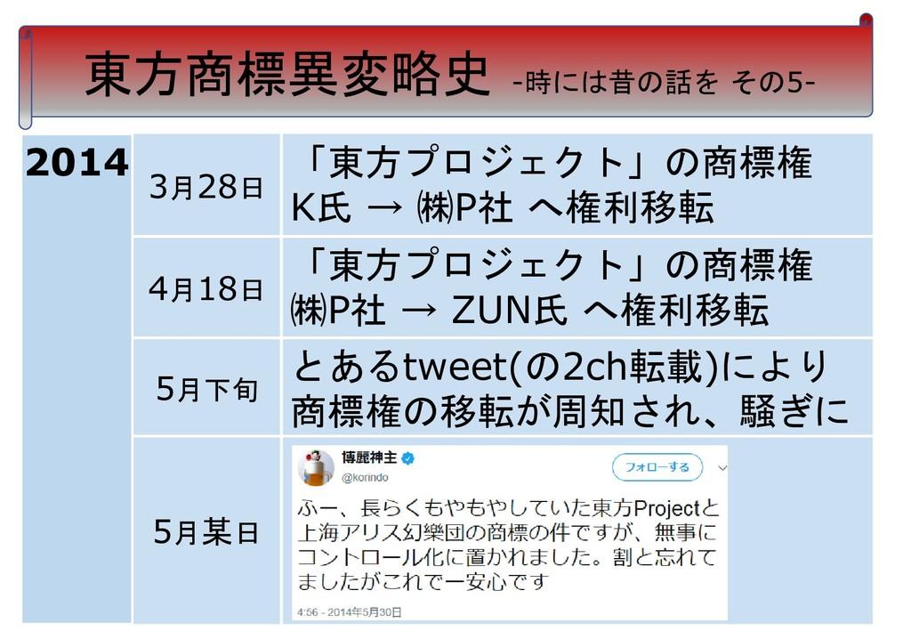 東方商標異変略史 -時には昔の話を その5- 3月28日 「東方プロジェクト」の商標権 K氏 ...