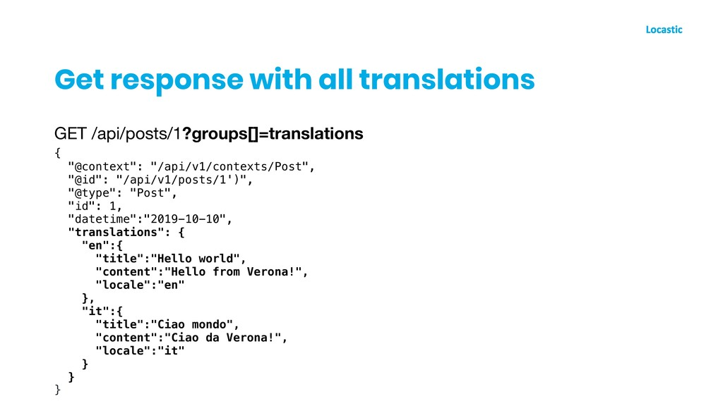 Get response with all translations GET /api/pos...