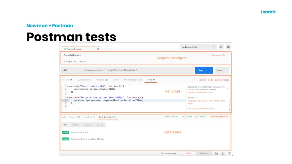 Postman tests Newman + Postman