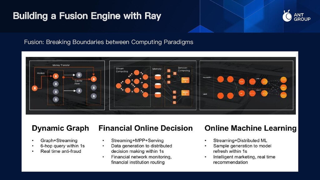Building a Fusion Engine with Ray Fusion: Break...