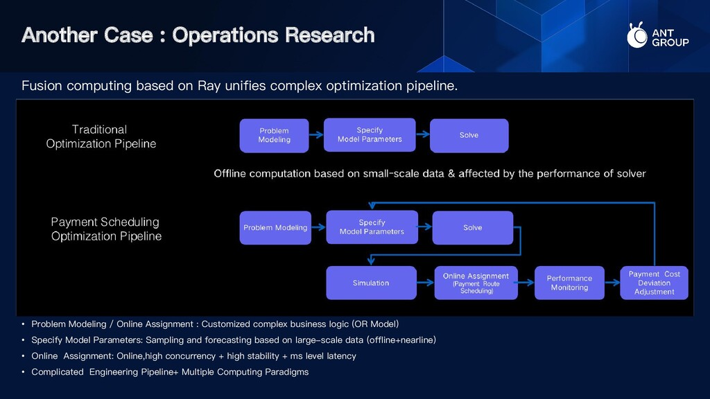 Another Case : Operations Research • Problem Mo...