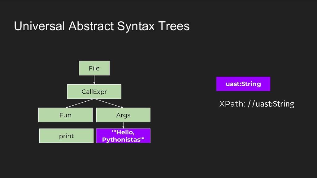 """Hello, Pythonistas"" Universal Abstract Syntax ..."