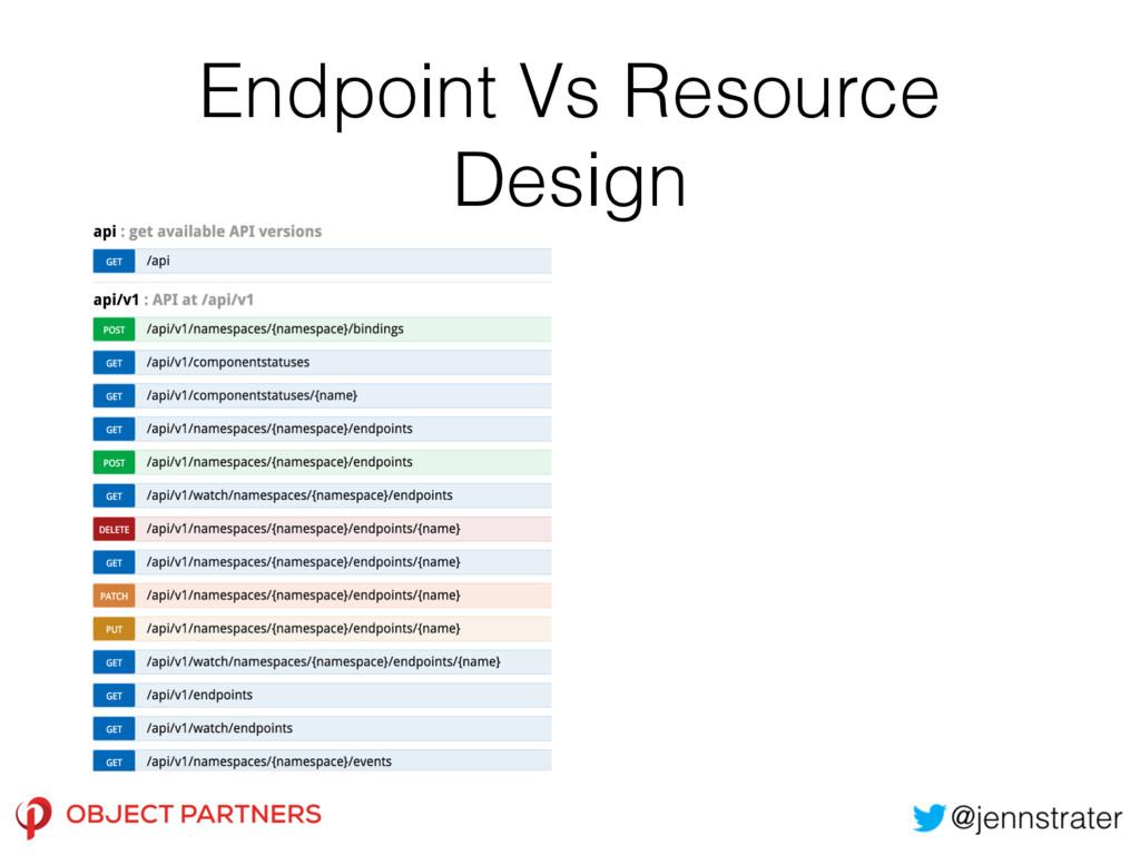 Endpoint Vs Resource Design