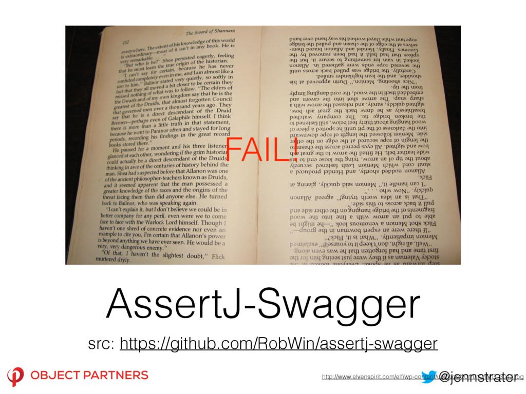 AssertJ-Swagger src: https://github.com/RobWin/...