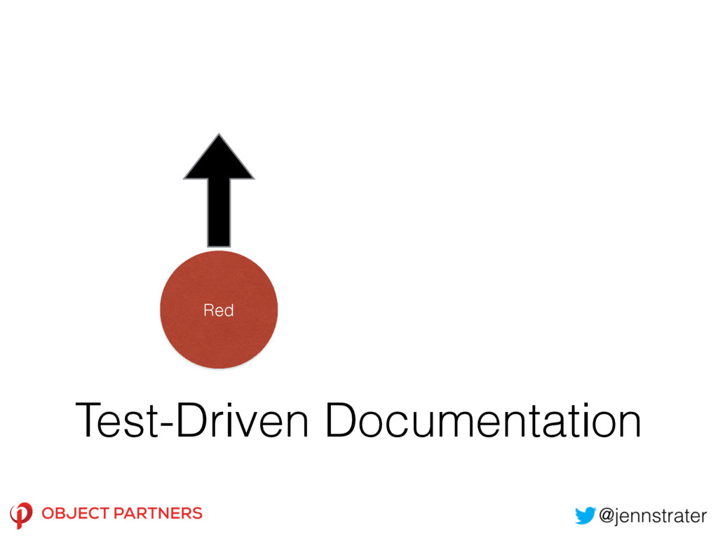 Test-Driven Documentation Red
