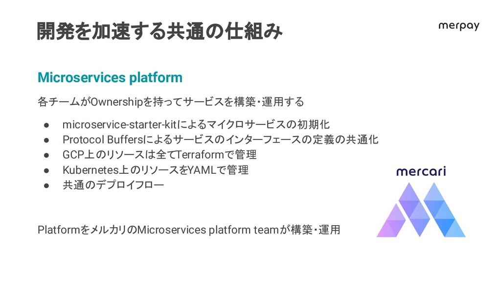 開発を加 する共通 仕組み Microservices platform 各チームがOwner...