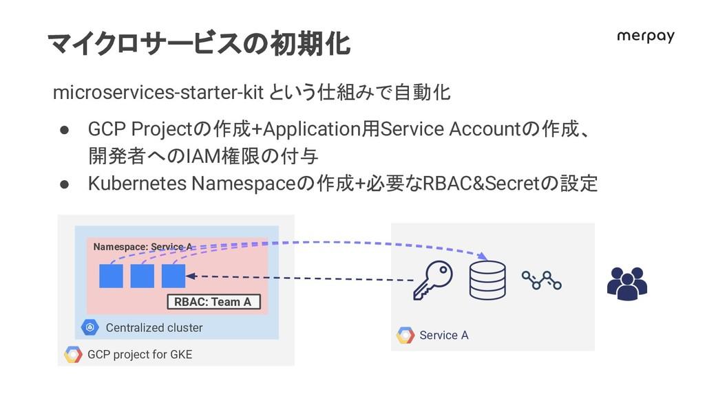 マイクロサービス 初期化 microservices-starter-kit という仕組みで自...