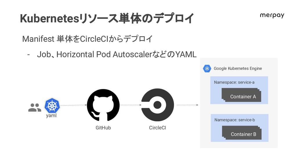 Kubernetesリソース単体 デプロイ Manifest 単体をCircleCIからデプロ...
