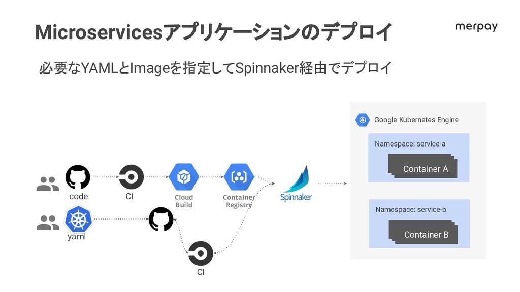 Microservicesアプリケーション デプロイ 必要なYAMLとImageを指定してSp...
