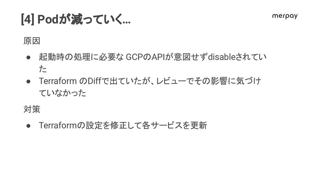 [4] Podが減っていく… 原因 ● 起動時 処理に必要な GCP APIが意図せずdisa...