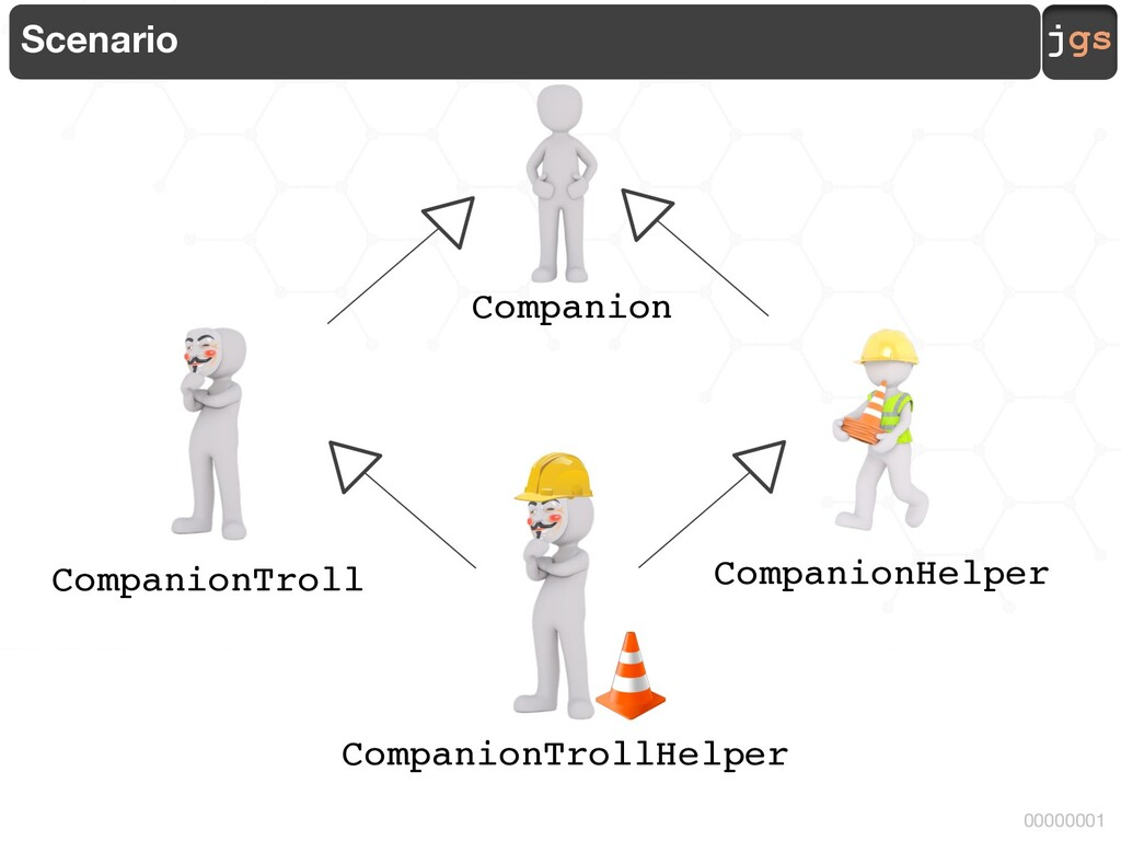 jgs 00000001 Scenario CompanionHelper Companion...