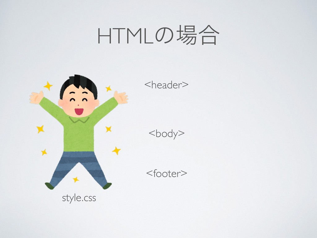 HTMLͷ৔߹ <header> <body> <footer> style.css