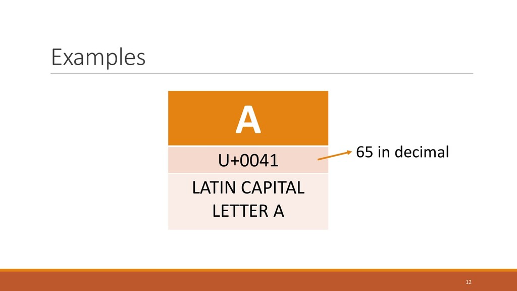 Examples 12 A U+0041 LATIN CAPITAL LETTER A 65 ...