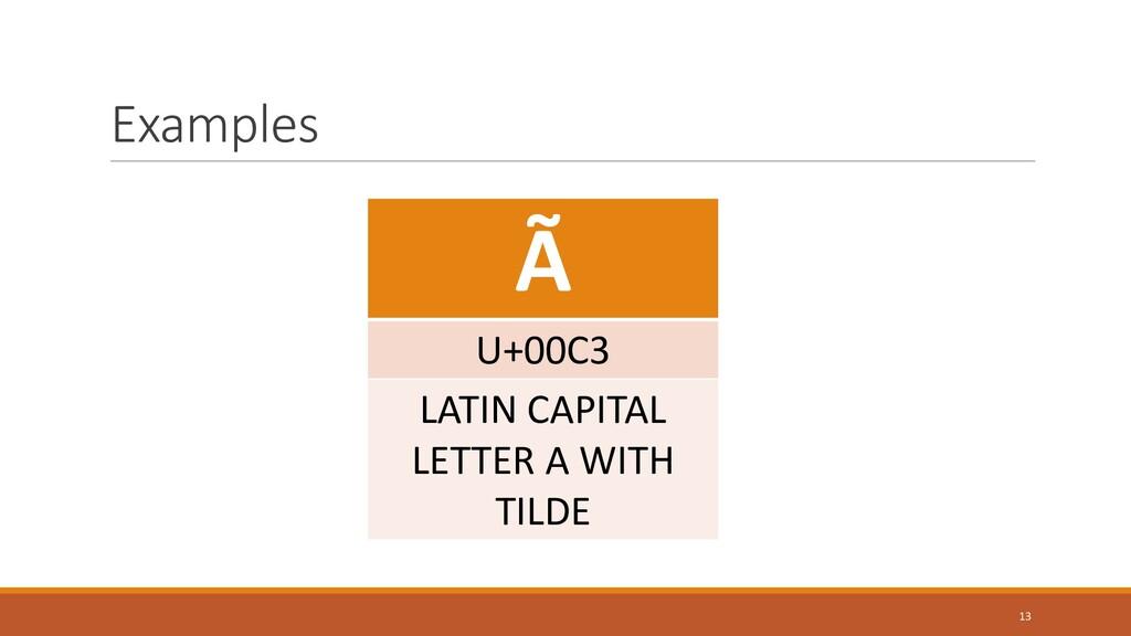Examples 13 Ã U+00C3 LATIN CAPITAL LETTER A WIT...