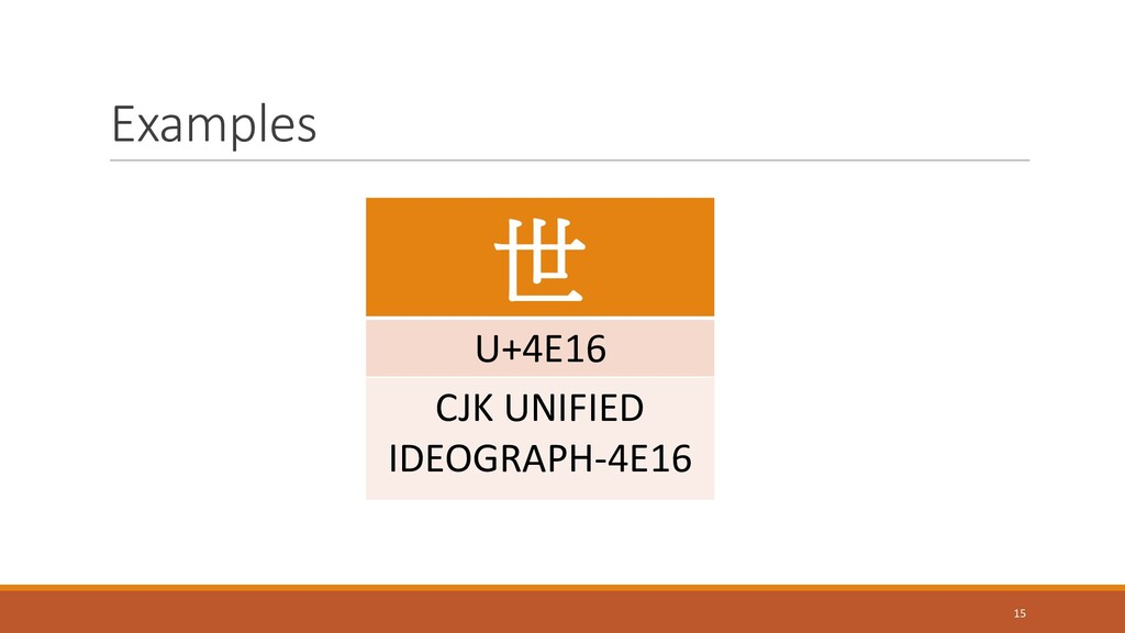 Examples 15 世 U+4E16 CJK UNIFIED IDEOGRAPH-4E16