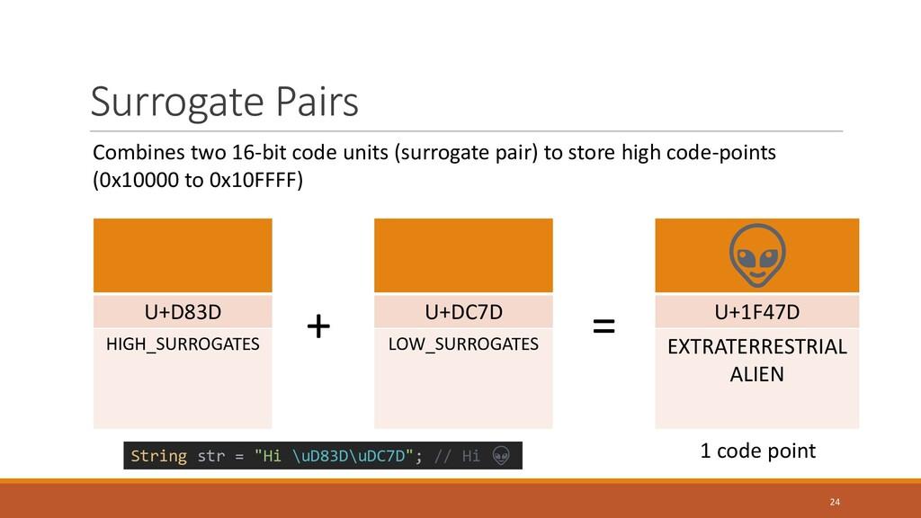 Surrogate Pairs 24 = U+D83D HIGH_SURROGATES U+D...