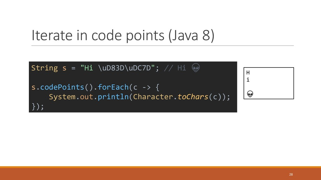 Iterate in code points (Java 8) 28 H i  String ...