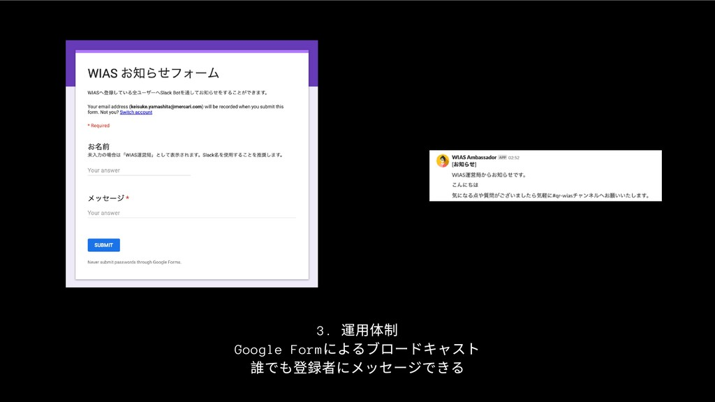 3. 運⽤体制 Google Form によるブロードキャスト 誰でも登録者にメッセージできる