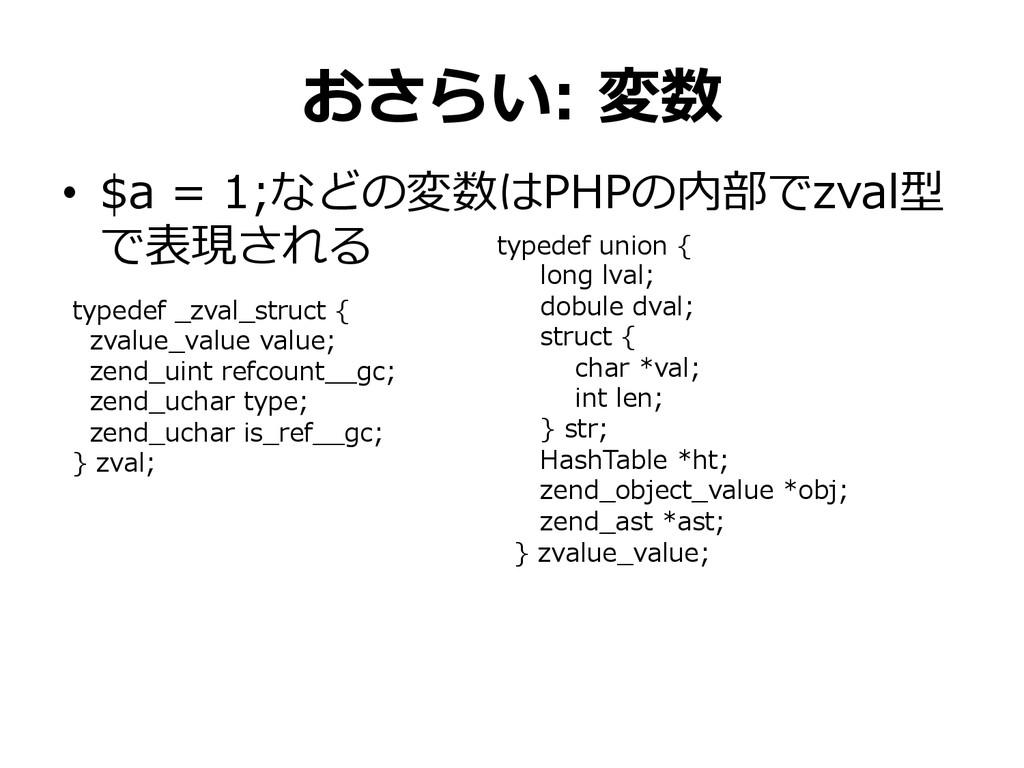 おさらい: 変数 • $a = 1;などの変数はPHPの内部でzval型 で表現される...