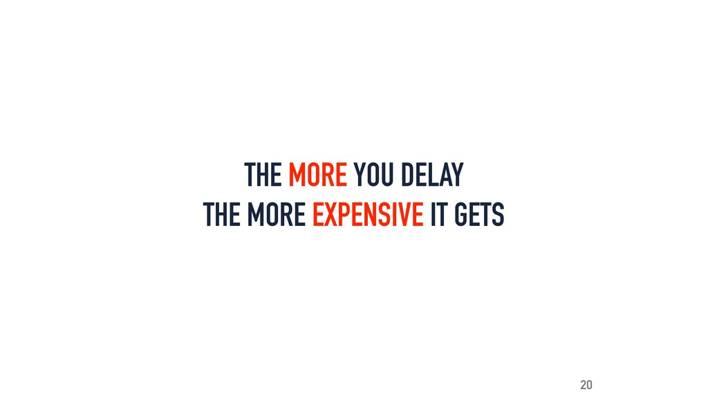 THE MORE YOU DELAY THE MORE EXPENSIVE IT GETS 20