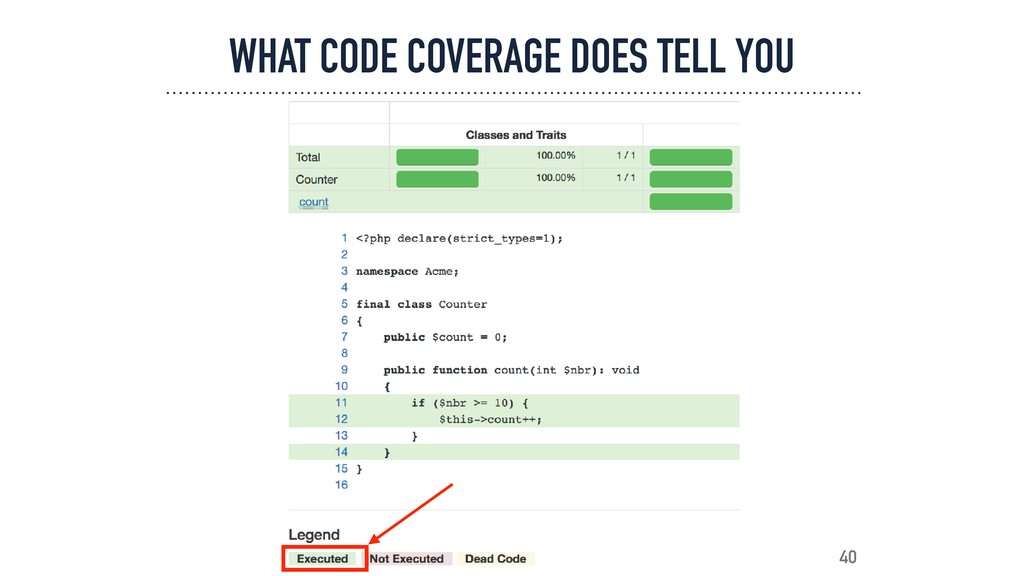 WHAT CODE COVERAGE DOES TELL YOU 40