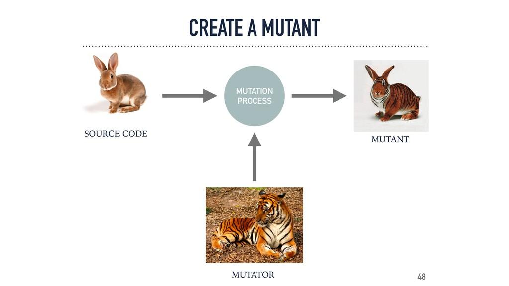 CREATE A MUTANT SOURCE CODE MUTATOR MUTATION PR...