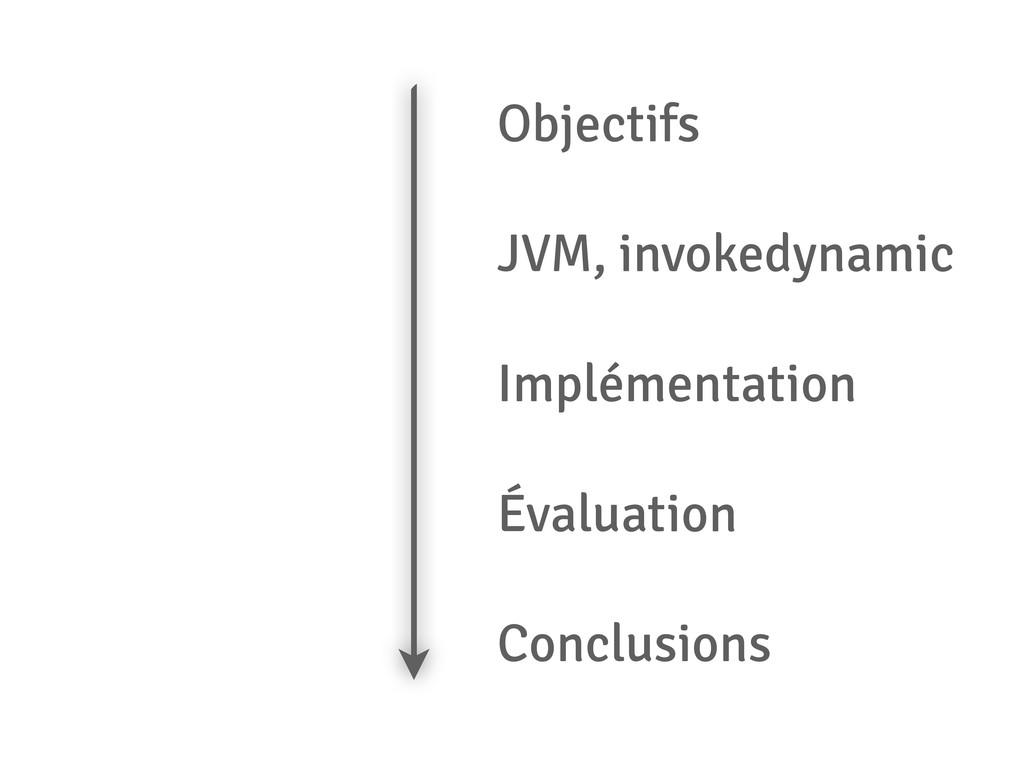 Objectifs JVM, invokedynamic Implémentation Éva...