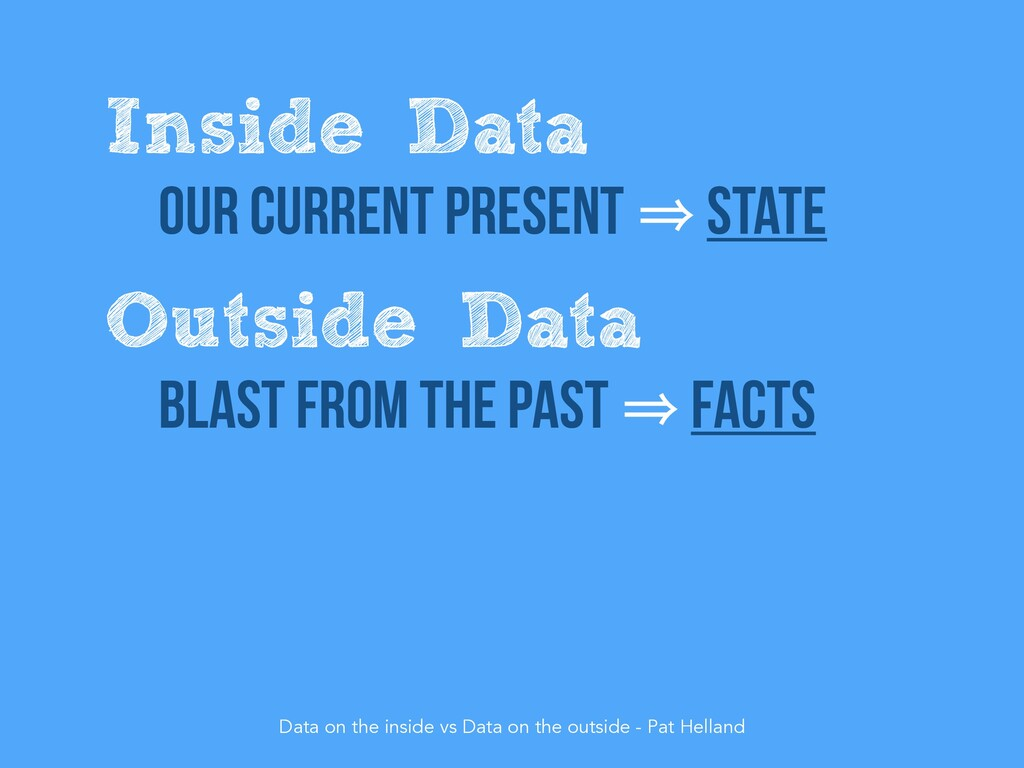 Inside Data   Our current present 㱺 state Outsi...