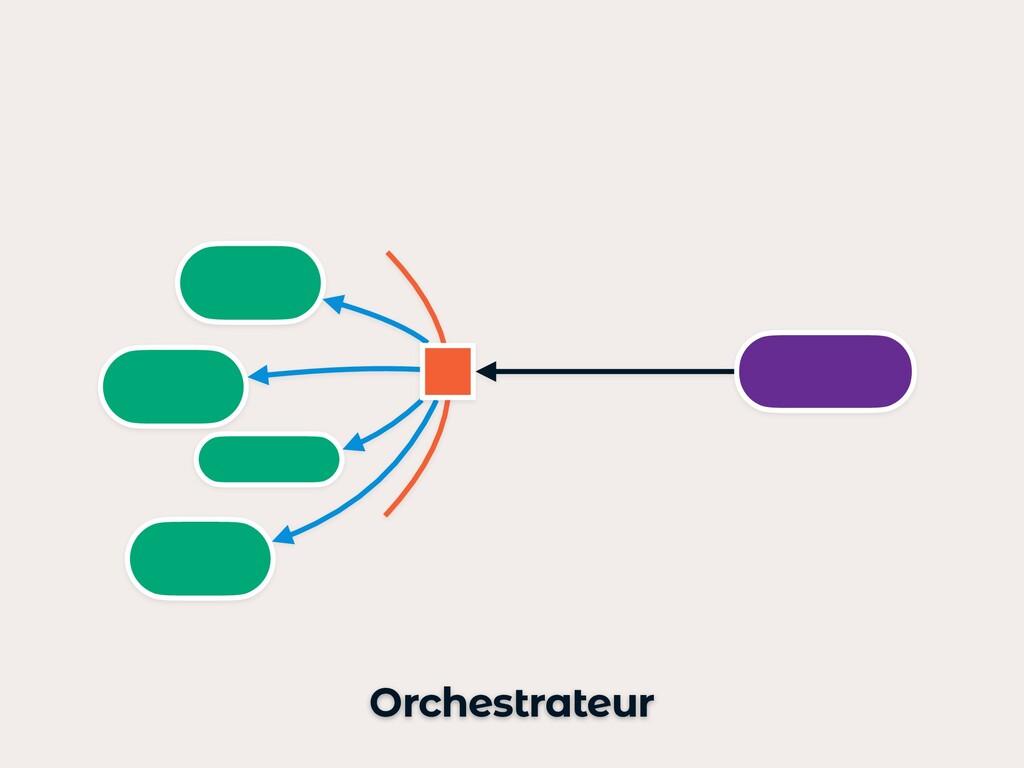 Orchestrateur