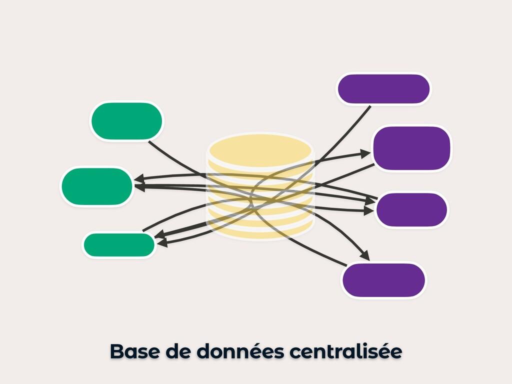 Base de données centralisée
