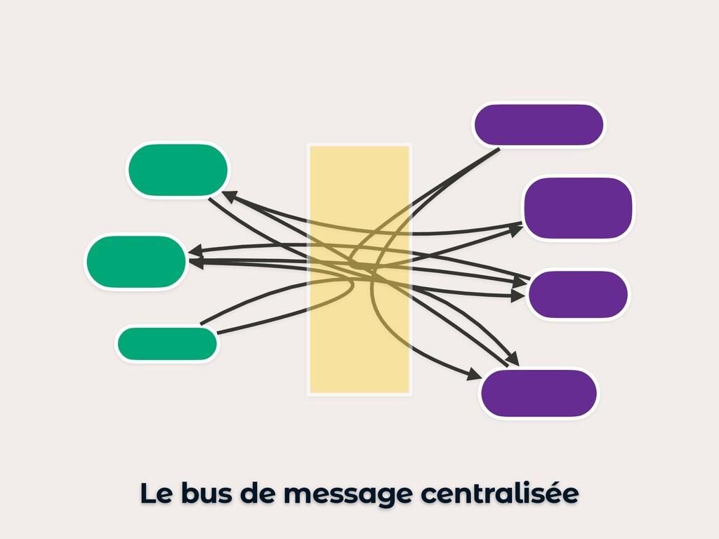 Le bus de message centralisée