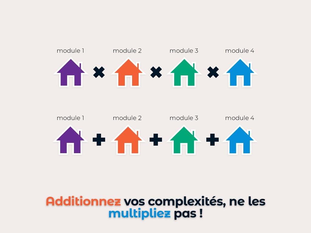 + + + module 1 module 2 module 3 module 4 × × ×...