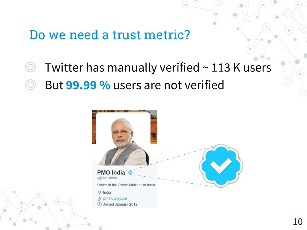 Do we need a trust metric? ◎ Twitter has manual...