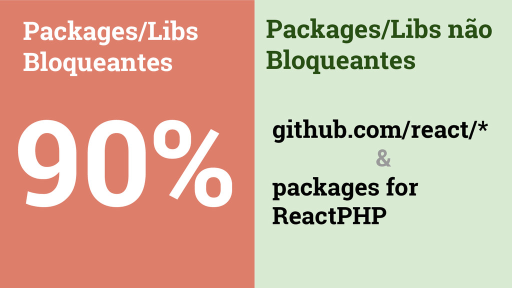 Packages/Libs Bloqueantes Packages/Libs não Blo...