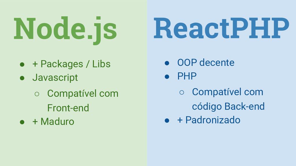 Node.js ReactPHP ● + Packages / Libs ● Javascri...