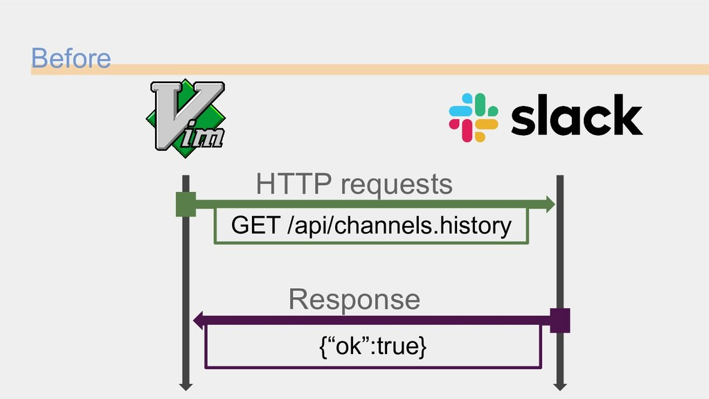 Before HTTP requests Response GET /api/channels...