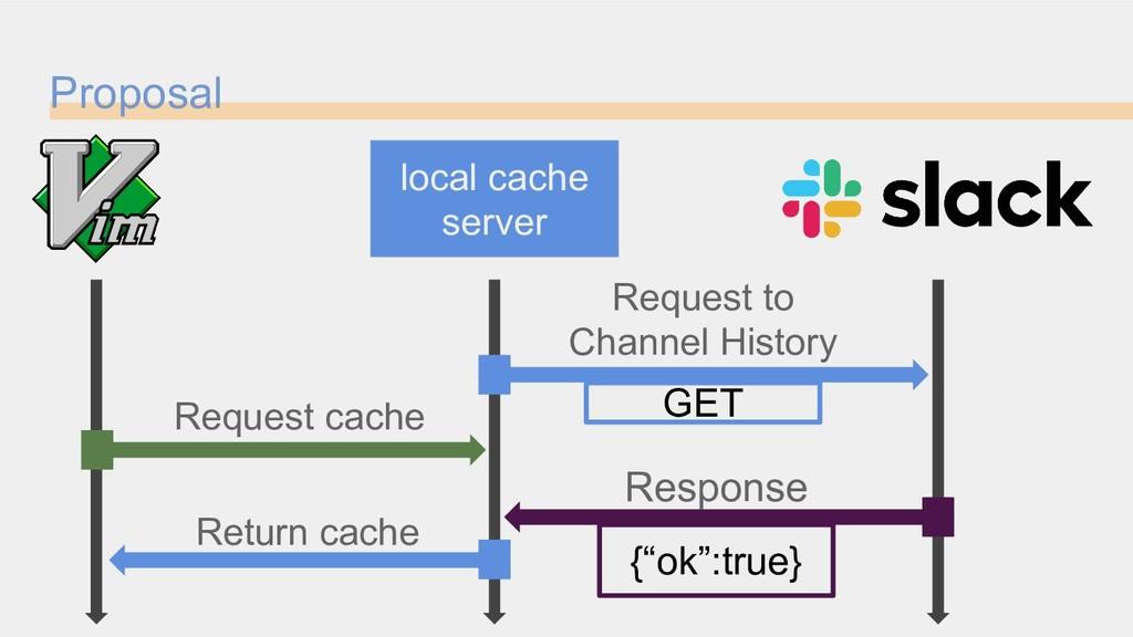 """Proposal local cache server {""""ok"""":true} Respons..."""