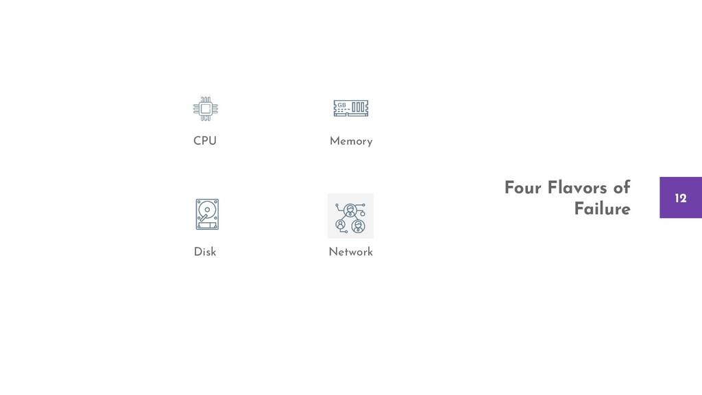 Four Flavors of Failure 12 Disk Network CPU Mem...