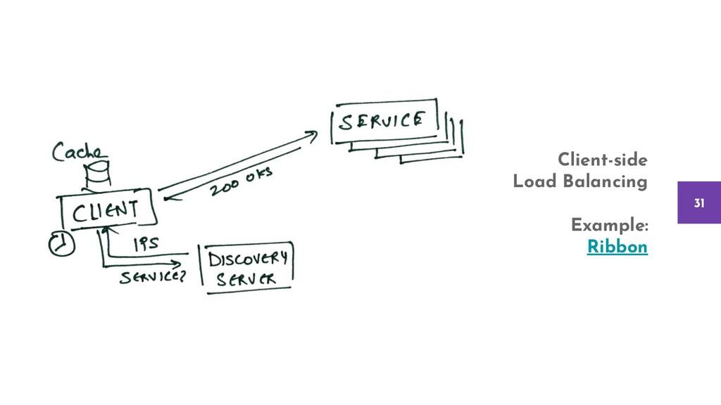 31 Client-side Load Balancing Example: Ribbon