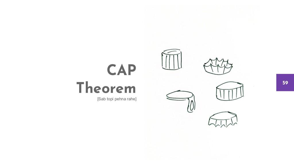 CAP Theorem [Sab topi pehna rahe] 59