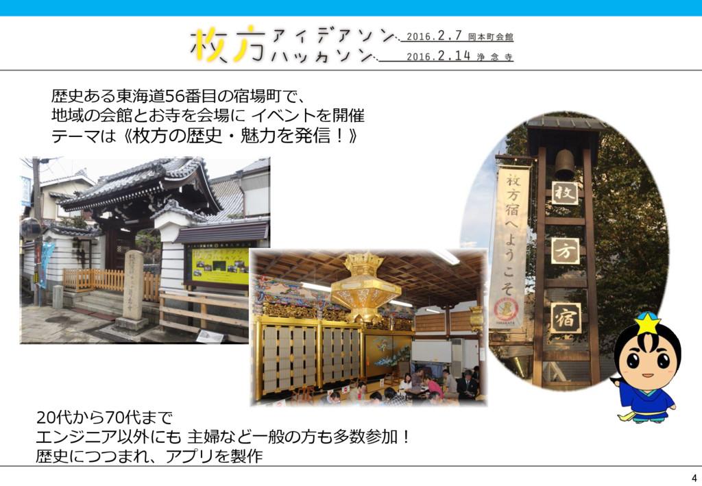 4 歴史ある東海道56番⽬の宿場町で、 地域の会館とお寺を会場に イベントを開催 テーマは《枚...